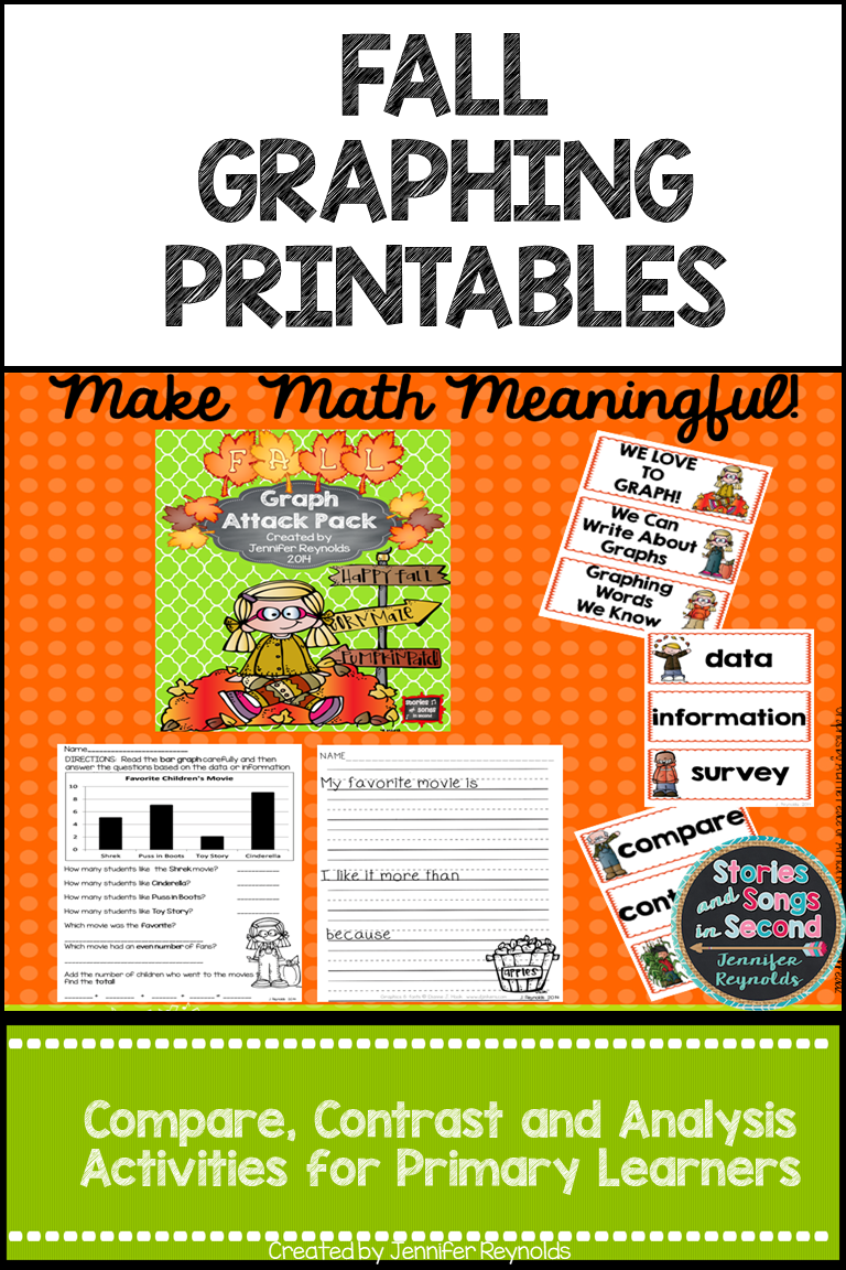 Make Math Meaningful The Graphing Vocabulary Cards And Printable Practice Sheets Will Help Your Primary Grade Students Compar Vocabulary Cards Math Graphing [ 1152 x 768 Pixel ]