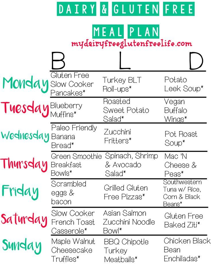 diet plan without dairy and wheat
