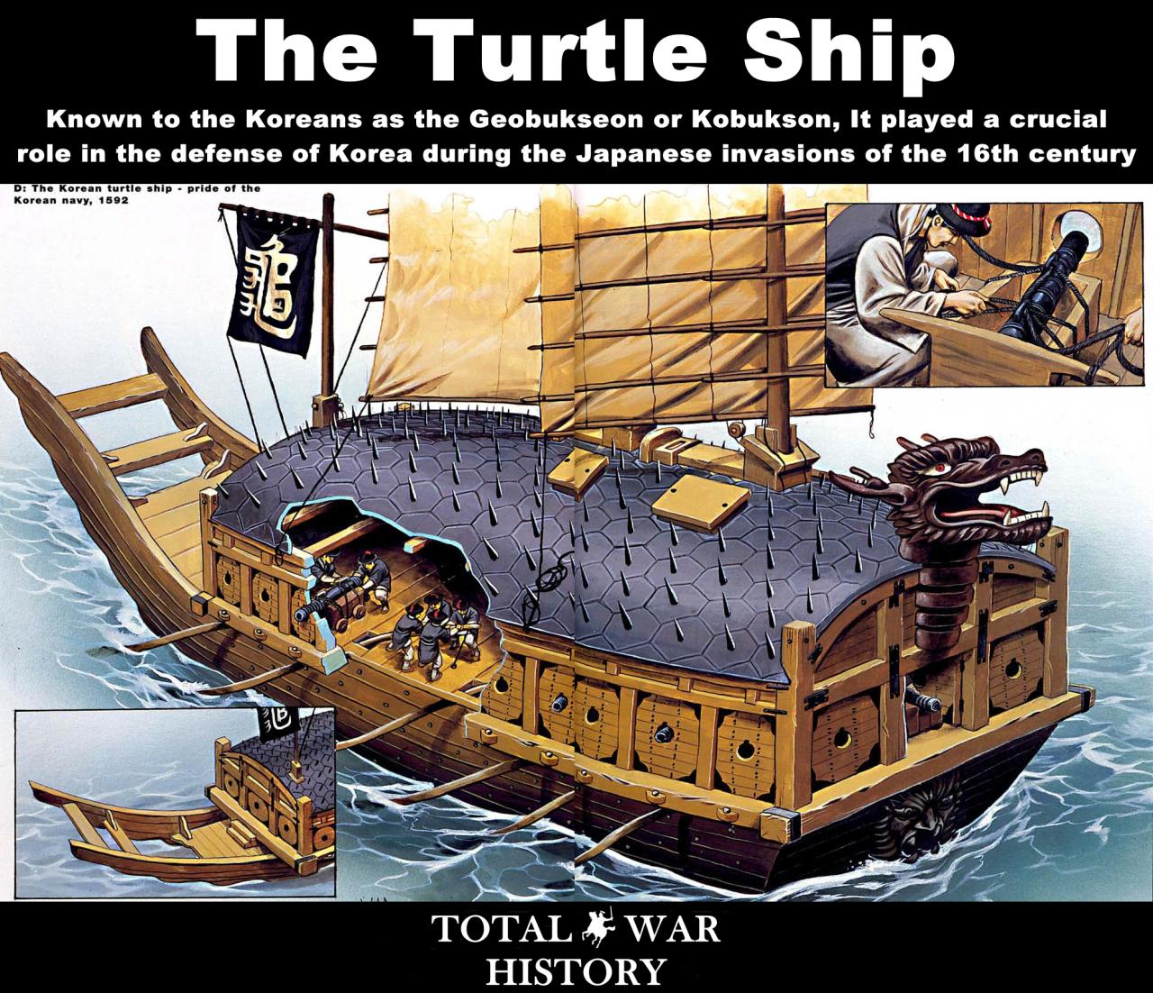 Korean Turtle Ship Ships Korea History Pirate Diagram Piratediary