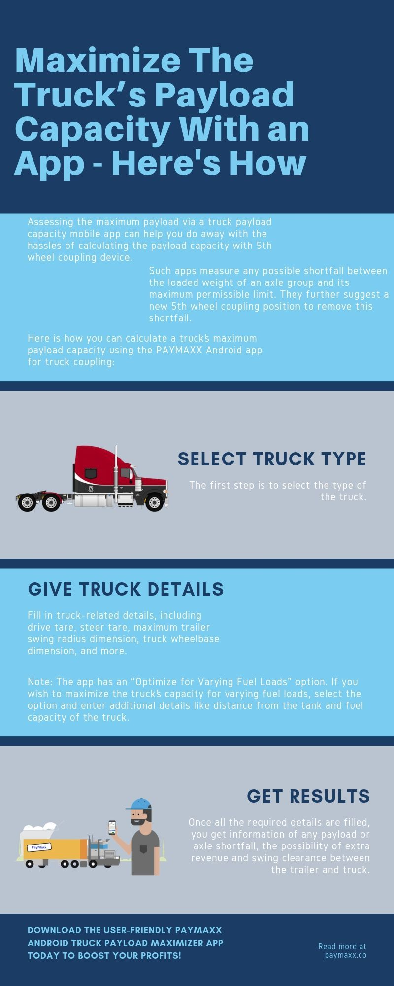 Maximize The Truck S Payload Capacity With An App Here S How Truck Detailing Trucks App