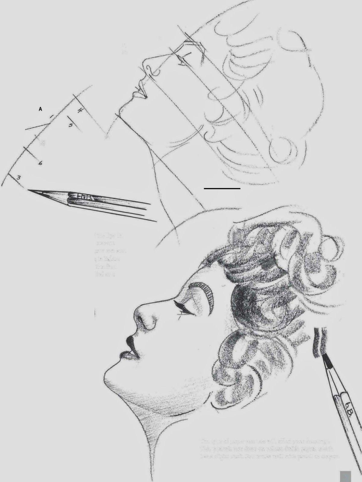 Drawings: WOMEN: PROFILE