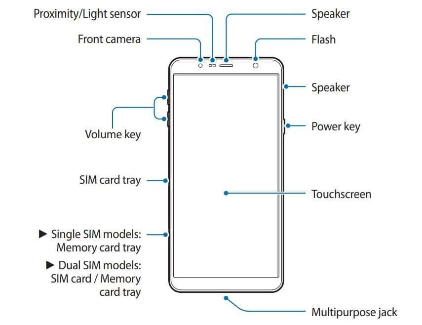 b2203ebacd Samsung Galaxy J4 Core filtra sus características en un manual de usuario