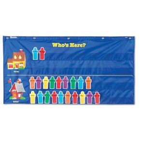Learning Resources Attendance Pocket Chart (LER2685)