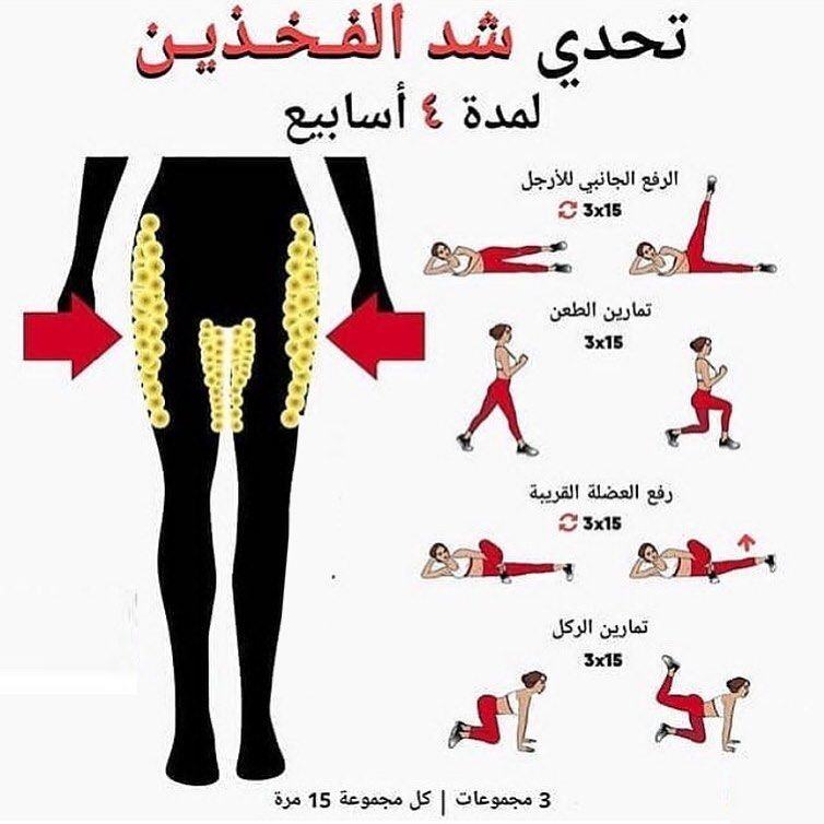 Pin By Abrar On تمارين رياضية Health And Fitness Magazine Fitness Workout For Women Health And Fitness Expo