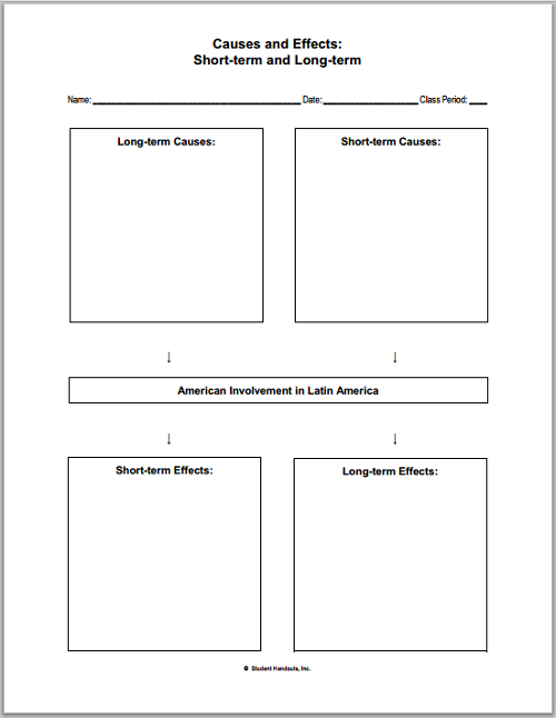 Us Involvement In Latin America Causes And Effects Worksheet