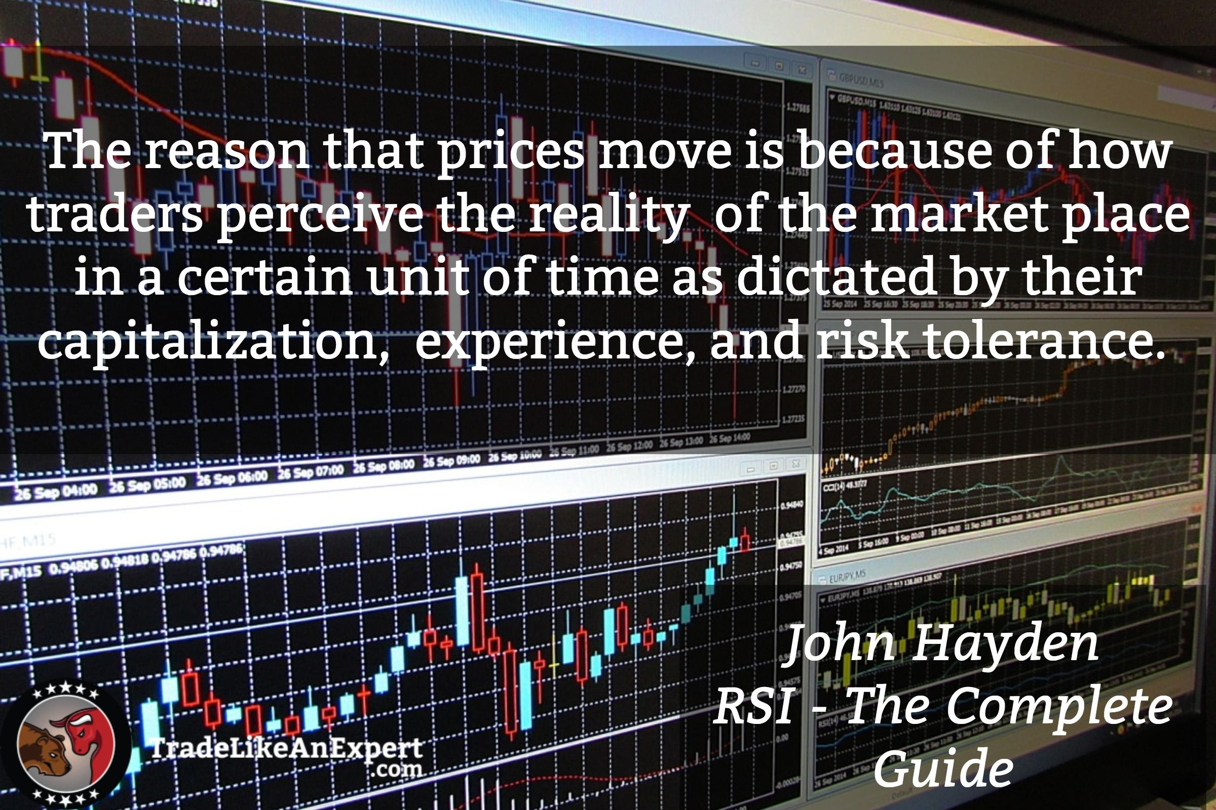 The Reason That Prices Move Is Because Of How Traders Perceive The