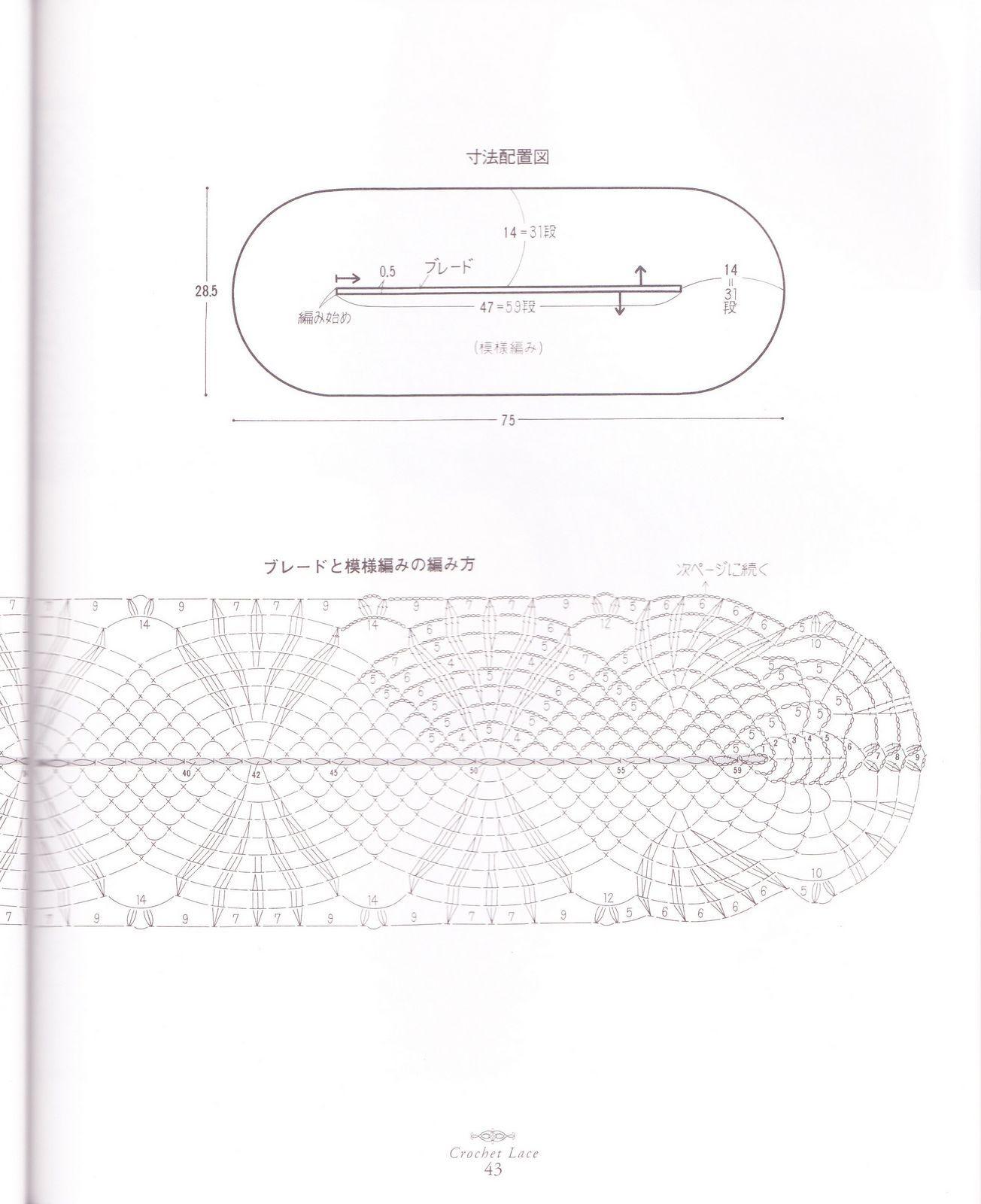 Graficos de Anita del Bosque: Grafico camino de mesa piñas 1 ...
