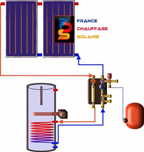 chauffe eau solaire raccordement