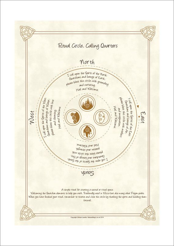 ritual circle calling quarters neu praxis magie. Black Bedroom Furniture Sets. Home Design Ideas
