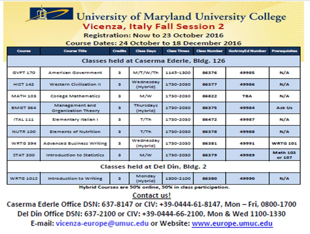 UMUC (University of Maryland University College). Fall Session 2 ...