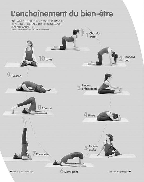 Une Recette Ayuvedique Et Une Proposition De Seance De Yoga Un Article Tout En Un Portez Vous Bien Yoga Facile Yoga Pour Debutants Entrainement De Yoga