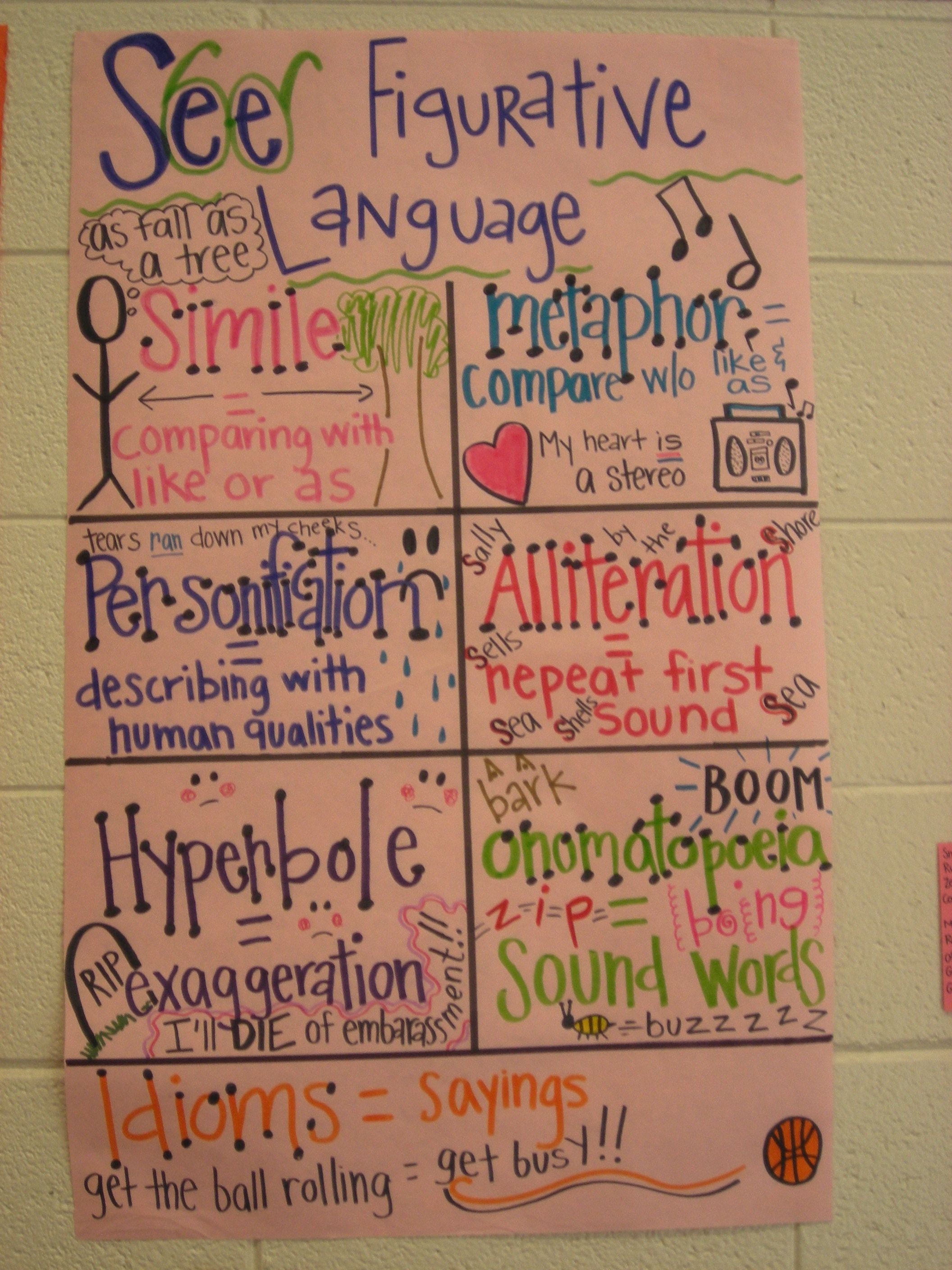 Figurative Language Perfect We Are Teaching This In Two