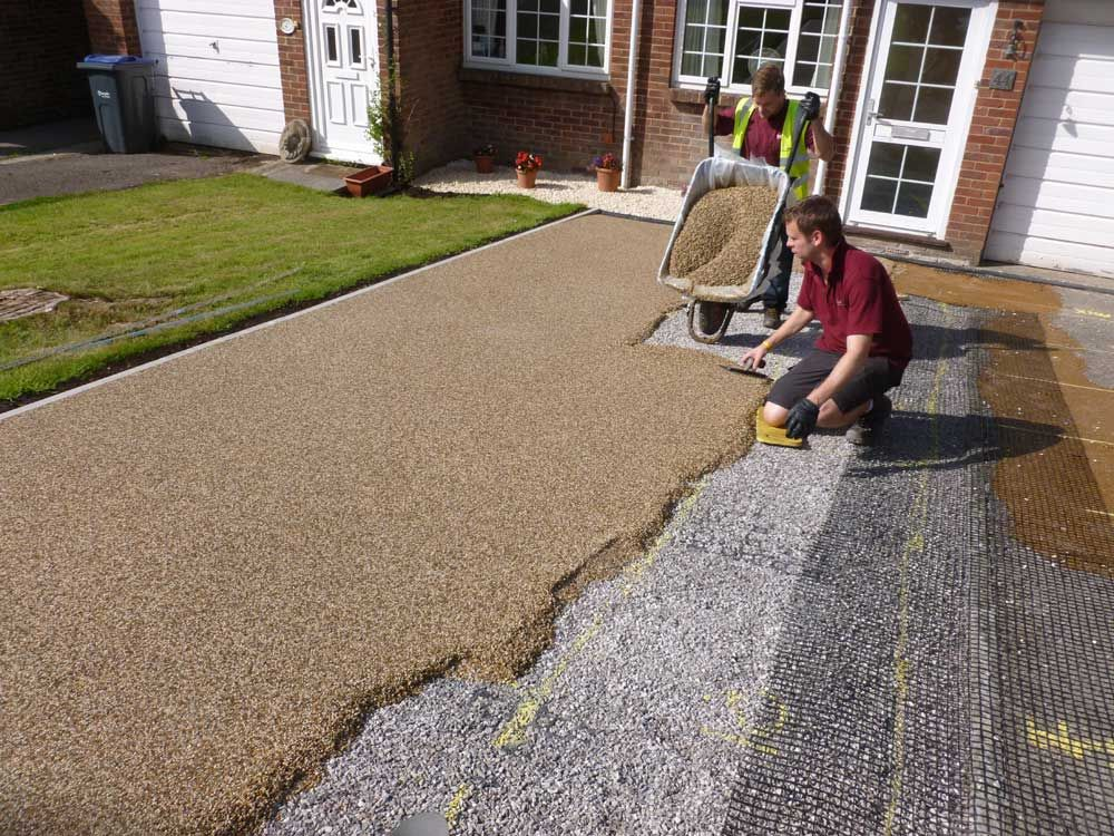 Permeable driveway materials leading manufacturer of for Sloped driveway options