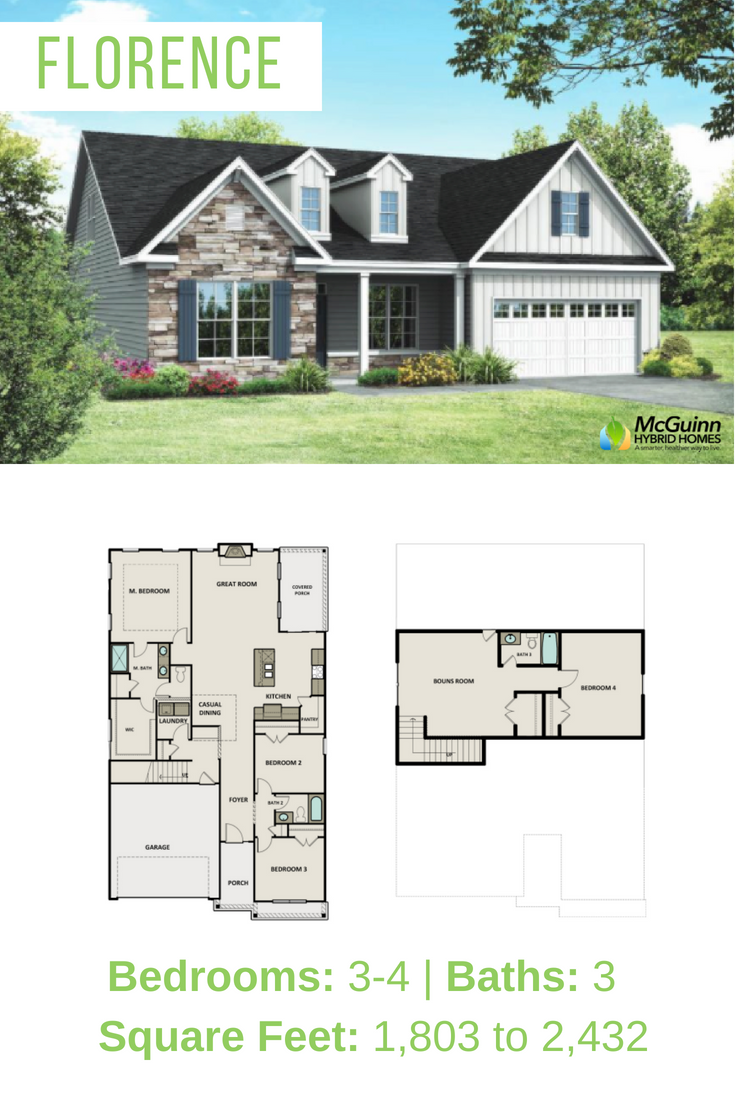 Trying To Find The Right Floor Plan For Your Needs Check Out The Flexible 3 Bedroom Florence Floor Plan Available Througho Floor Plans New Homes House Layouts