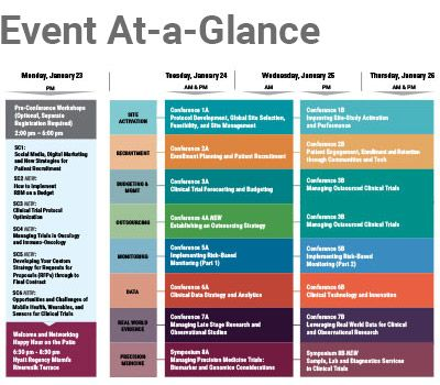 2017 SCOPE Conference at a Glance Conference Brochures - conference agenda
