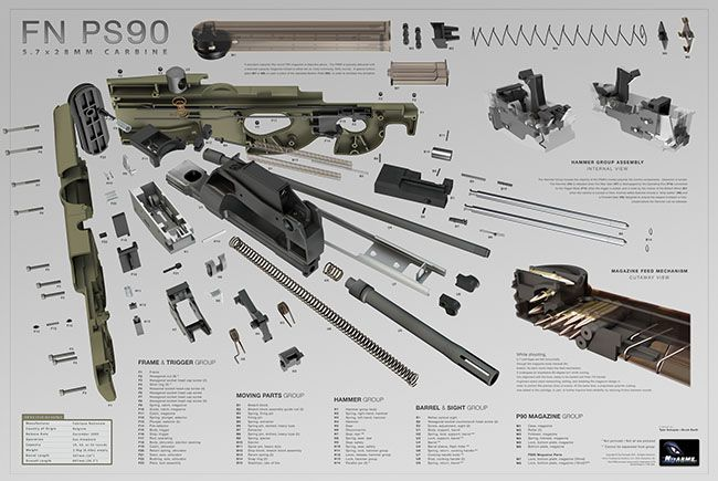 FN P90 PS90 Exploded Parts Diagram | fabrique nationale d\'herstal ...