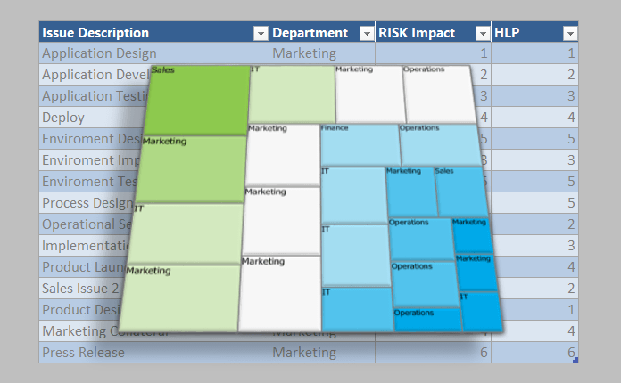 Risk Management Template  Excel Dashboards    Risk