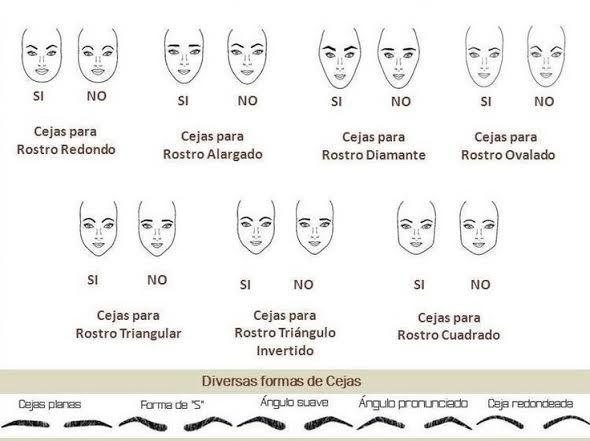 Como depilar las cejas según el tipo de rostro Cuidar de tu - tipos de cejas