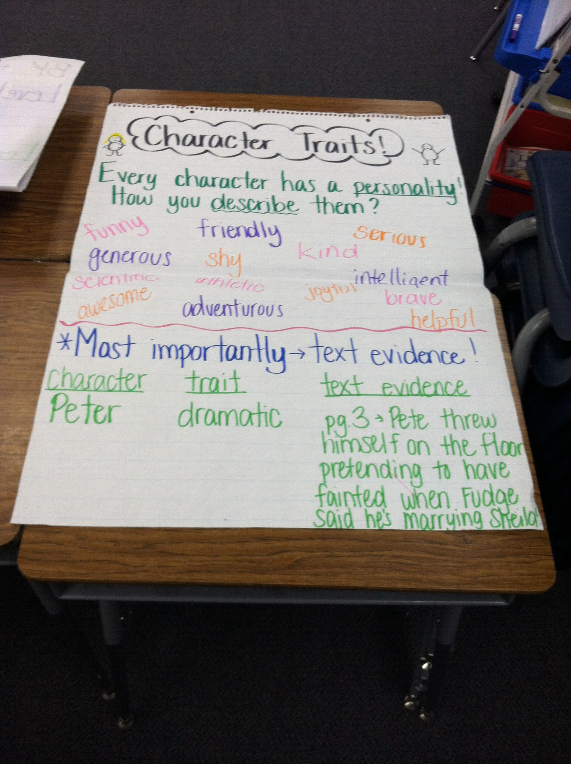 Character Traits Using Text Evidence To Support Your