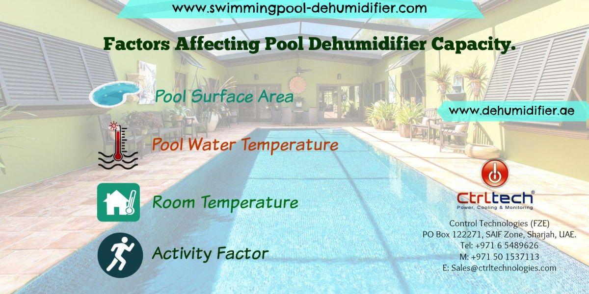 Http Www Dehumidifiers Uae Ae Pool Dehumidification Dehumidifier For Indoor Pool Rooms Calculating Right Size Of Dehumidifier F Indoor Pool Dehumidifier Pool