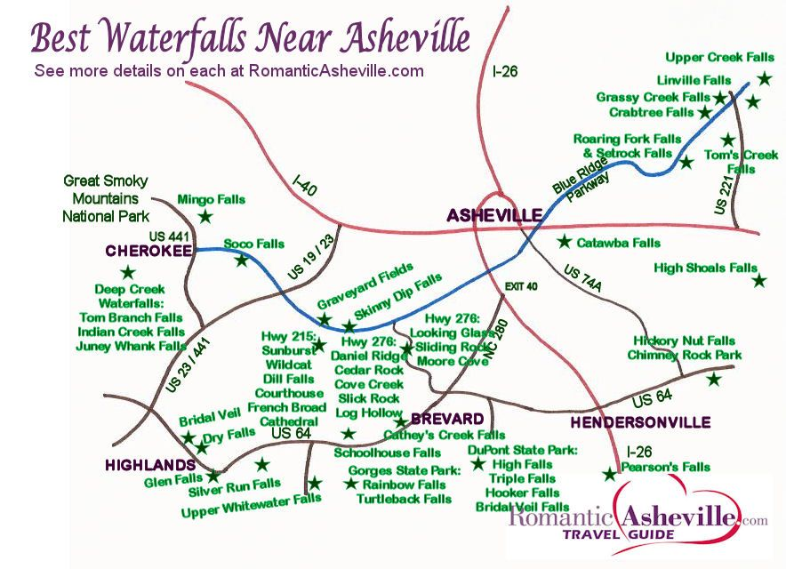 Waterfall scenic drives in the North Carolina mountains near
