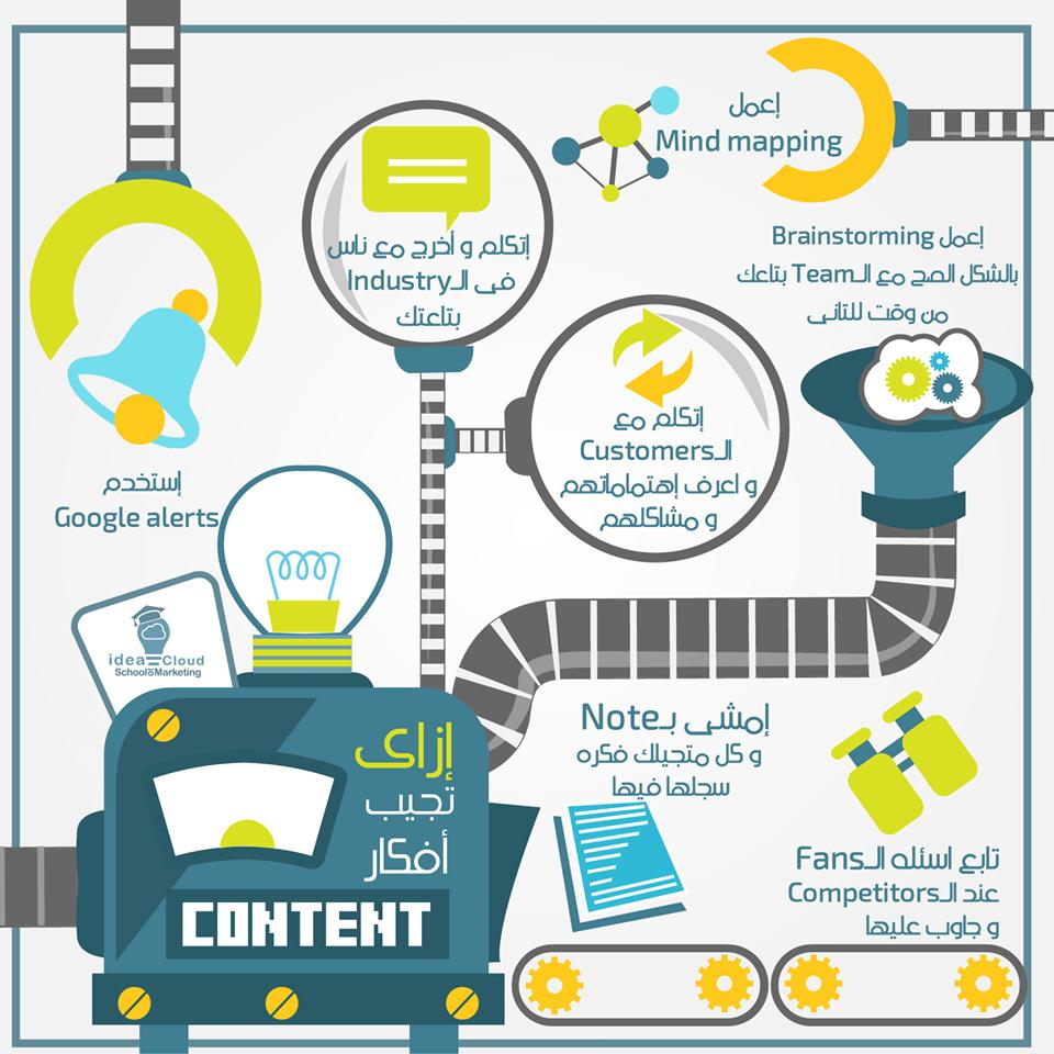 انفوجرافيك ازاي تجيب افكار للمحتوي Helpful Hints Social Media Infographic