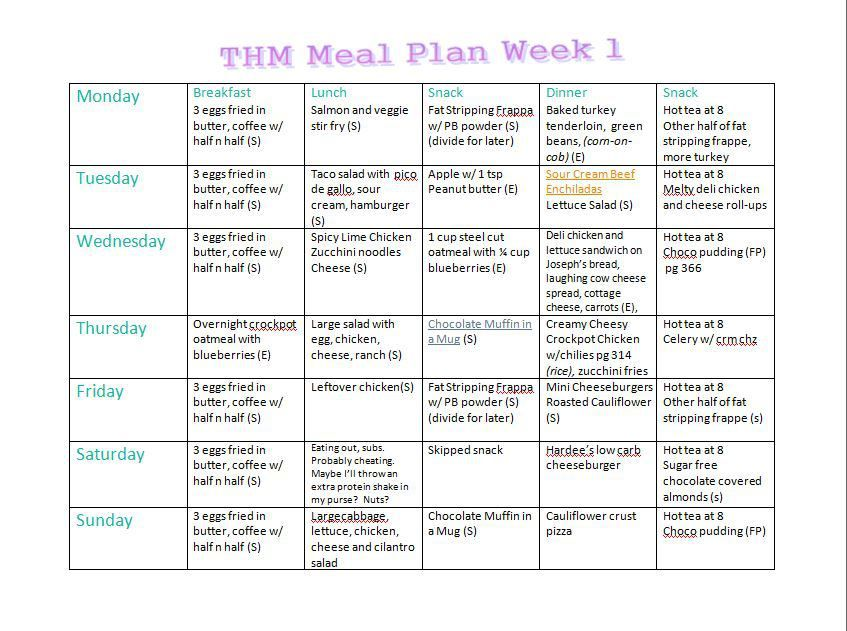 Meal Calendar Free Printable Calendars Perfect For Meal Planning I