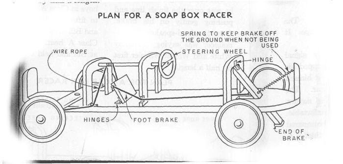Soapbox car blueprints plans jhe auctions resultado de imagem para soapbox car blueprints plans malvernweather Image collections