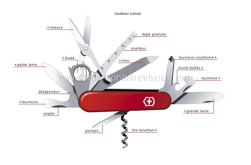 Diagram Of Pocket Knife Parts Product Wiring Diagrams