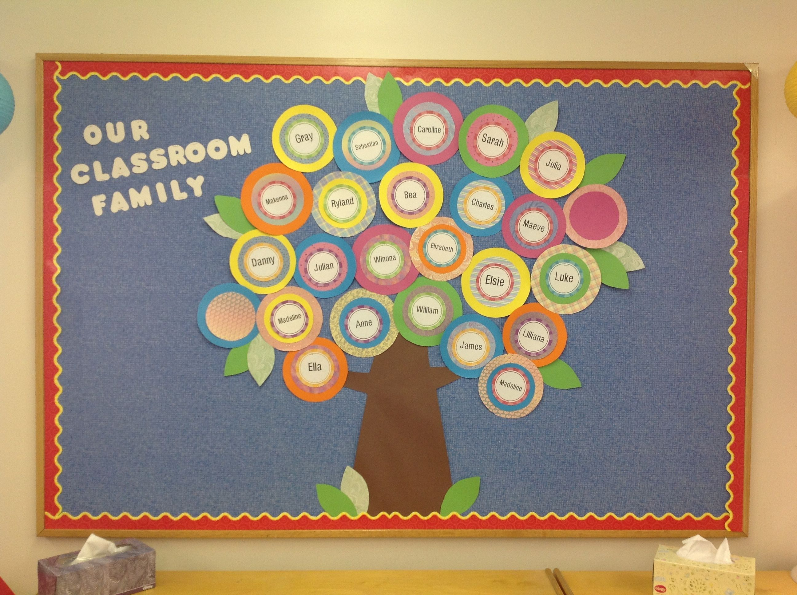 Back to school with our new classroom family tree for Family display board ideas