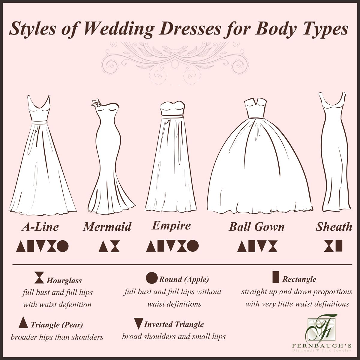 Found Out Which Style Would Best Fit You Wedding Dress Quiz Wedding Dress Accessories Wedding Dress Silhouette [ 1200 x 1200 Pixel ]