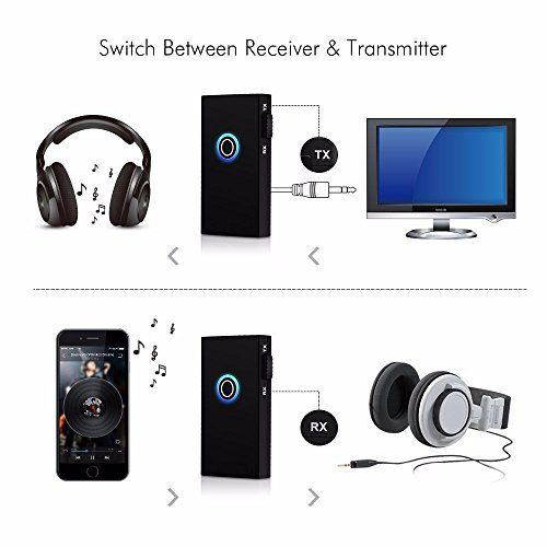 2in1 Wireless Bluetooth Audio Receiver Transmitterstereo Output Just Need Connect To Wireless Speakers Bluetooth Bluetooth Audio Wireless Bluetooth