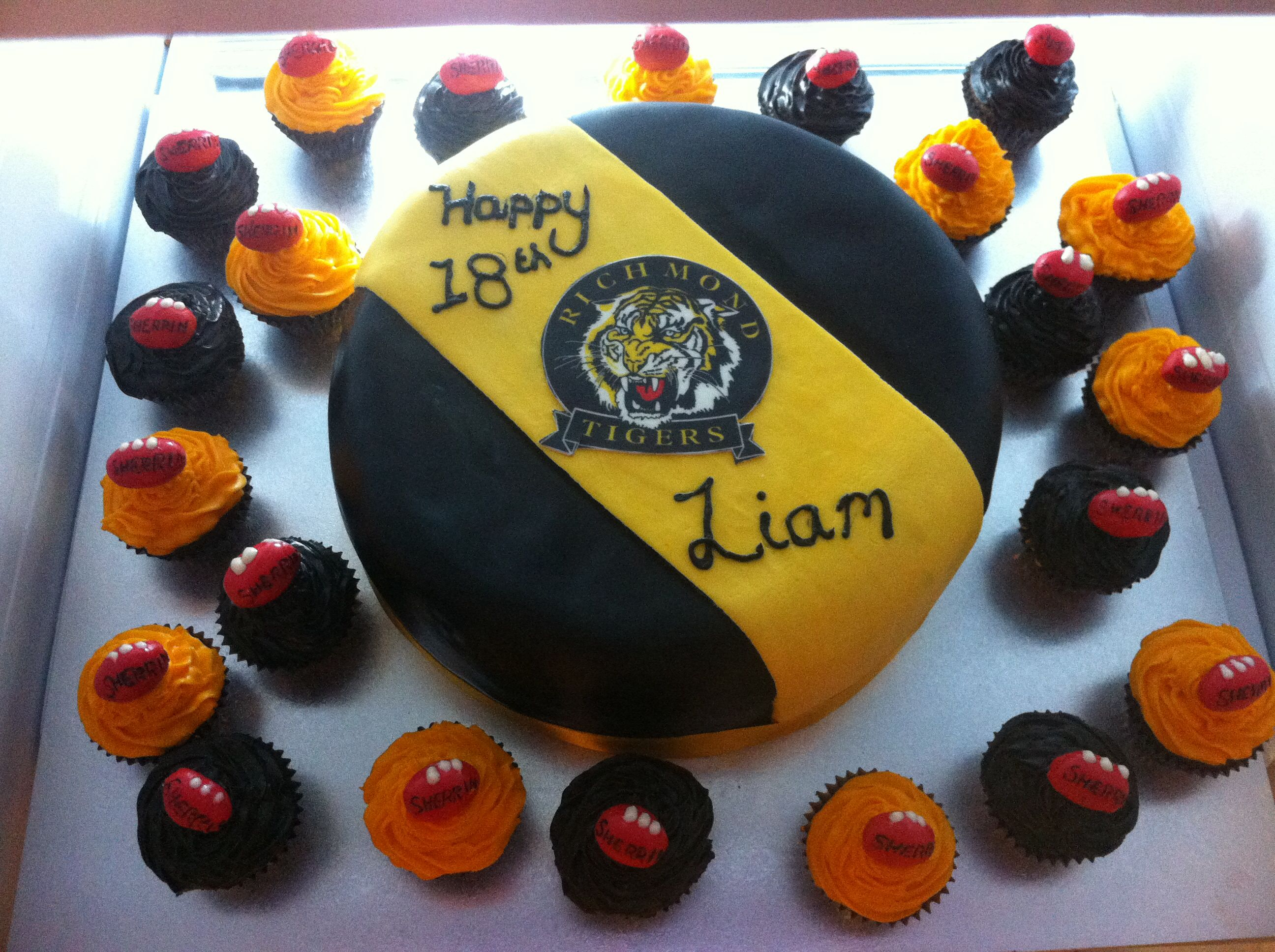 fc richmond football afl birthday football birthday 18th birthday ...