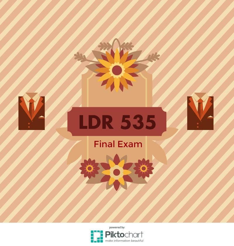 LDR 535 Final Exam 1. According to the path-goal theory, supportive ...