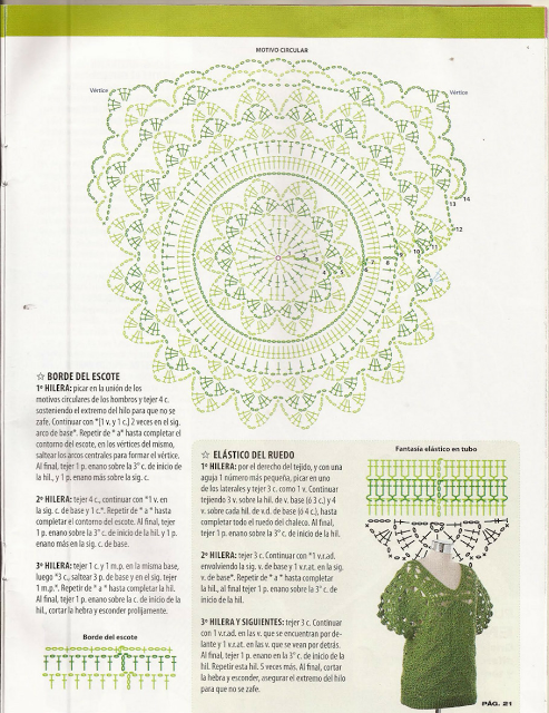Chaleco Mangas Circulares Patron - Patrones Crochet | tejidos ...