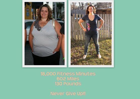 Weight Loss 89108