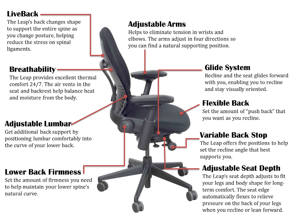 How To Fit A Desk Chair Google Search Office Chair Seat Cushion Contemporary Home Office Furniture Chair Seat Cushion