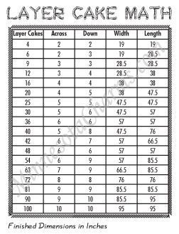 Here is another great info chart from www.minnesotacharms.com ... : rag quilt size chart - Adamdwight.com