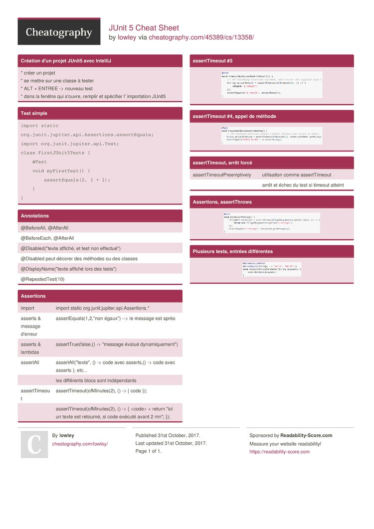 JUnit 5 Cheat Sheet by lowley