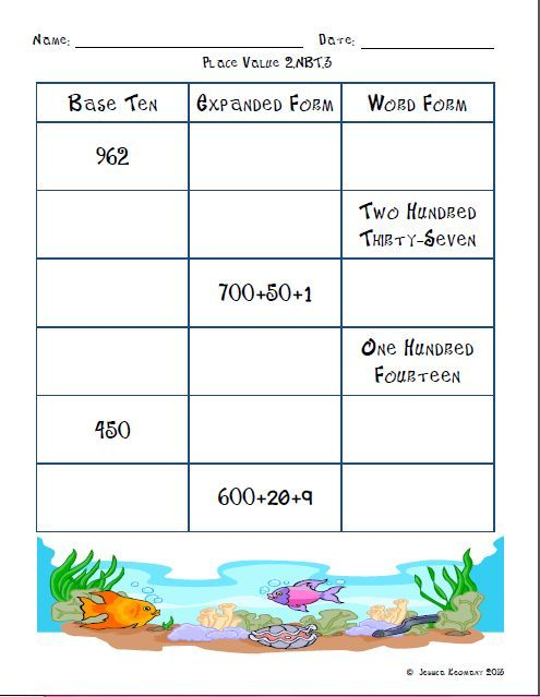Pinterest 2nd Grade Place Value Charts 2nd Grade Common Core Place