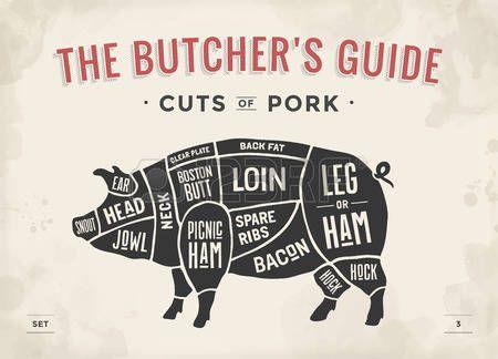 boucher: Coupe d\'ensemble de la viande. Affiche Butcher diagramme ...