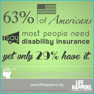 Interesting Statistic How Many People Have Disability Income