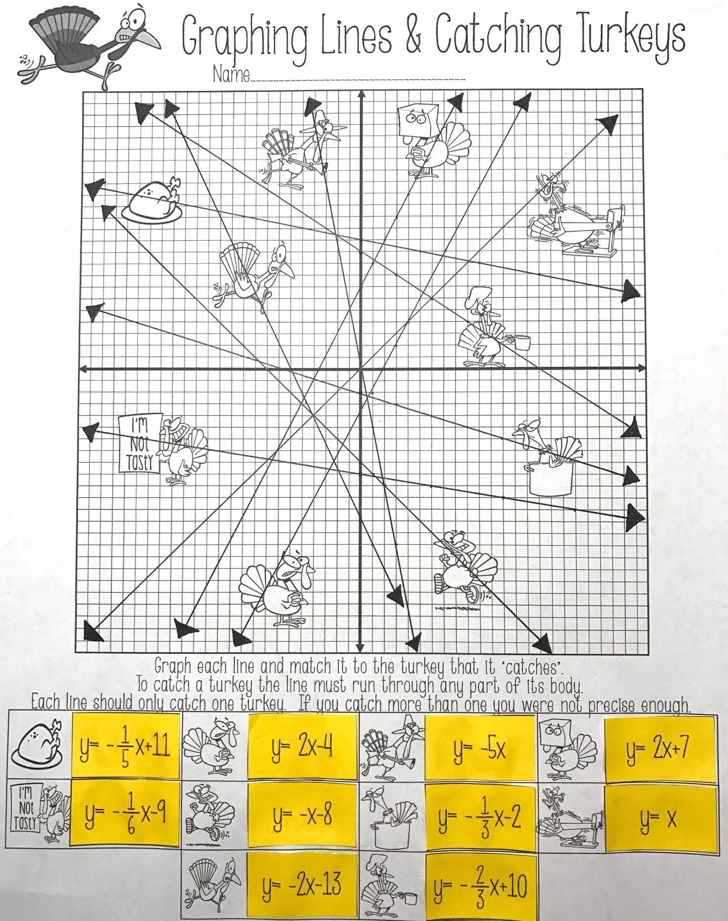 20 Graphing Linear Equations Practice Worksheet in 2020