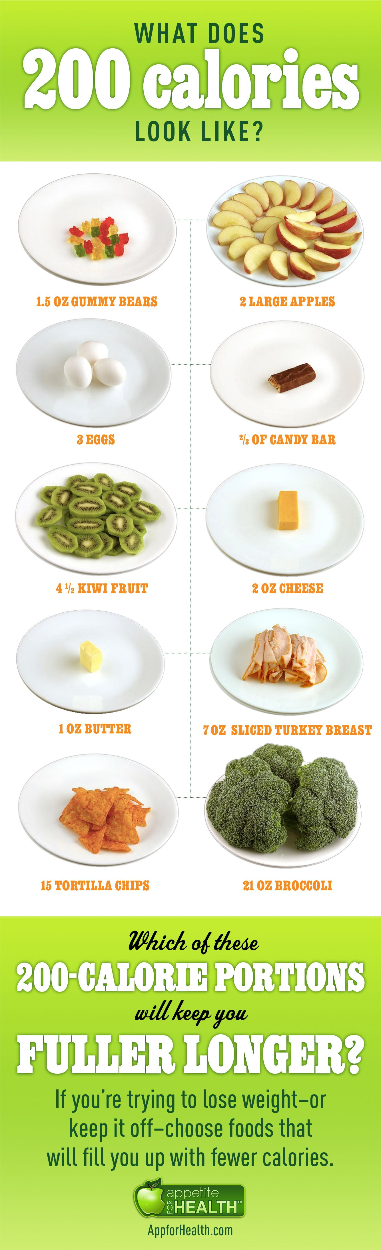 High protein moderate carb low fat diet plan picture 6