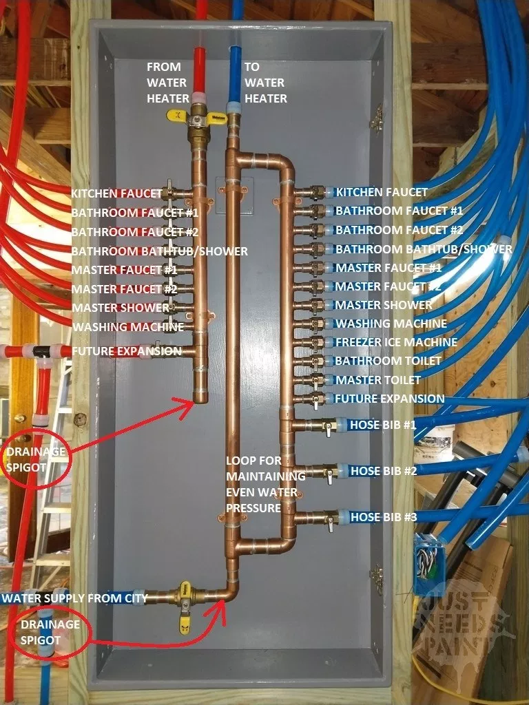 Sample diagram of a real whole house PEX water manifold. Labels and reasoning for the design as well as other tips to consider for your own plumbing system.