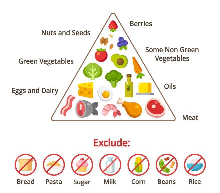 diétázni németül 1300 kalóriás étrend