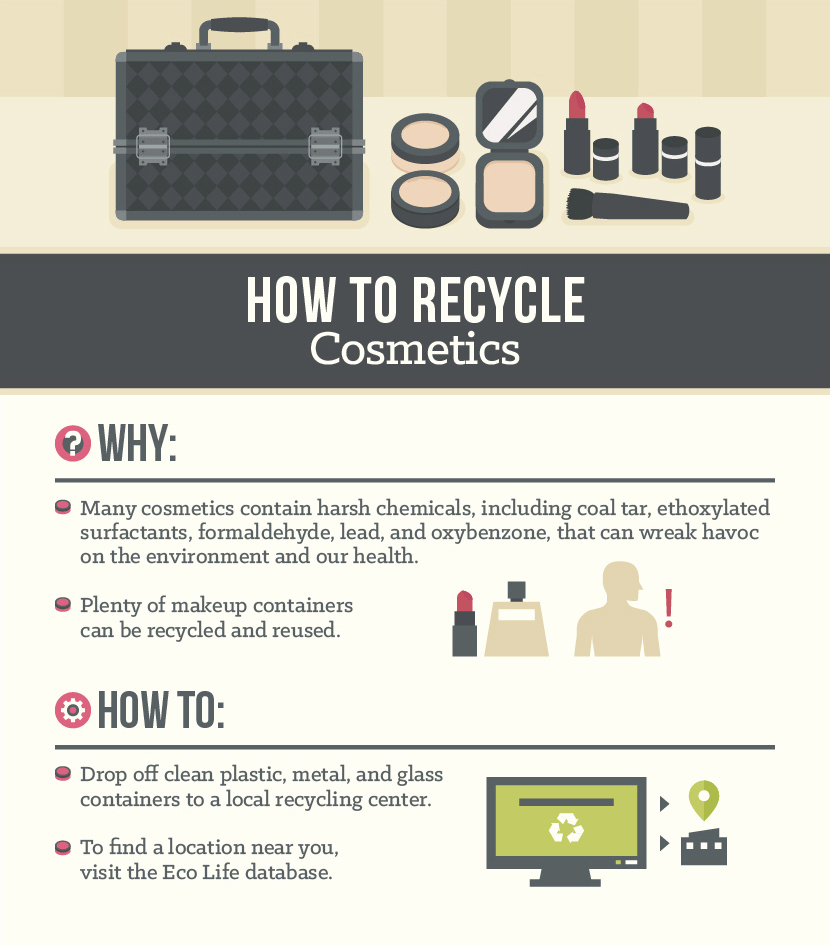 How To Properly Dispose Of Anything A Guide To Recycling Common Household Products Recycling Makeup Containers Cooking Oil Filter