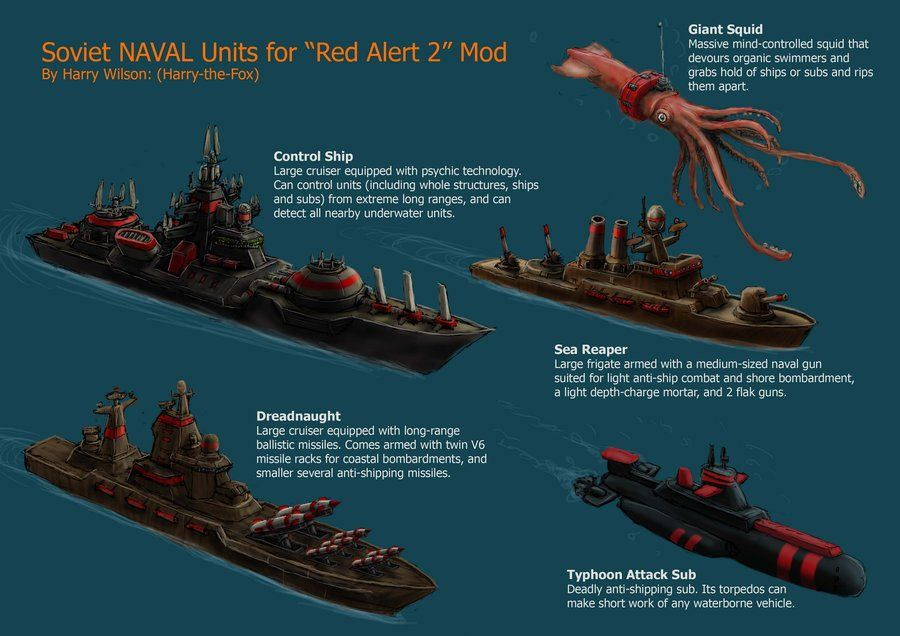 Here is the list of all Soviet Naval units for my Red Alert 2 mod