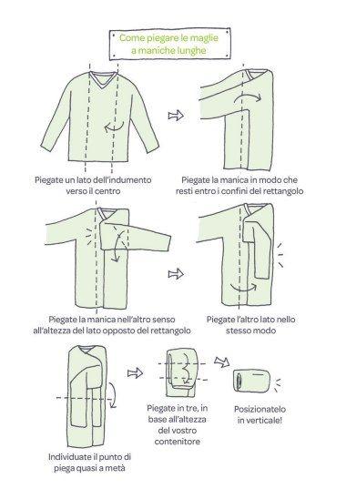 Come Piegare Un Maglione.Metodo Konmari Come Riordinare La Casa E La Tua Vita Riordinare