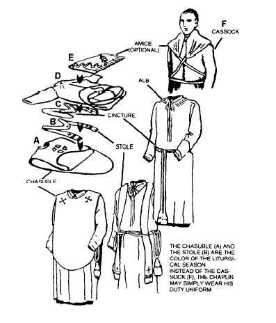 The History and Use of Vestments in the Catholic Church.
